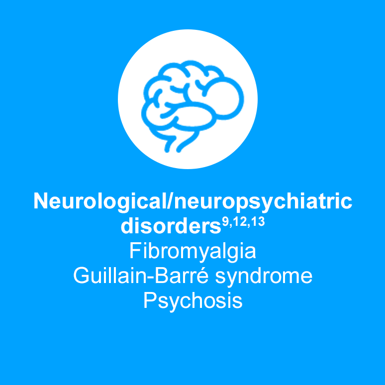 Acute hepatic porphyria can show similar symptoms to neurological and neuropsychiatric disorders such as fibromyalgia, Guillain-Barre syndrome, and psychosis