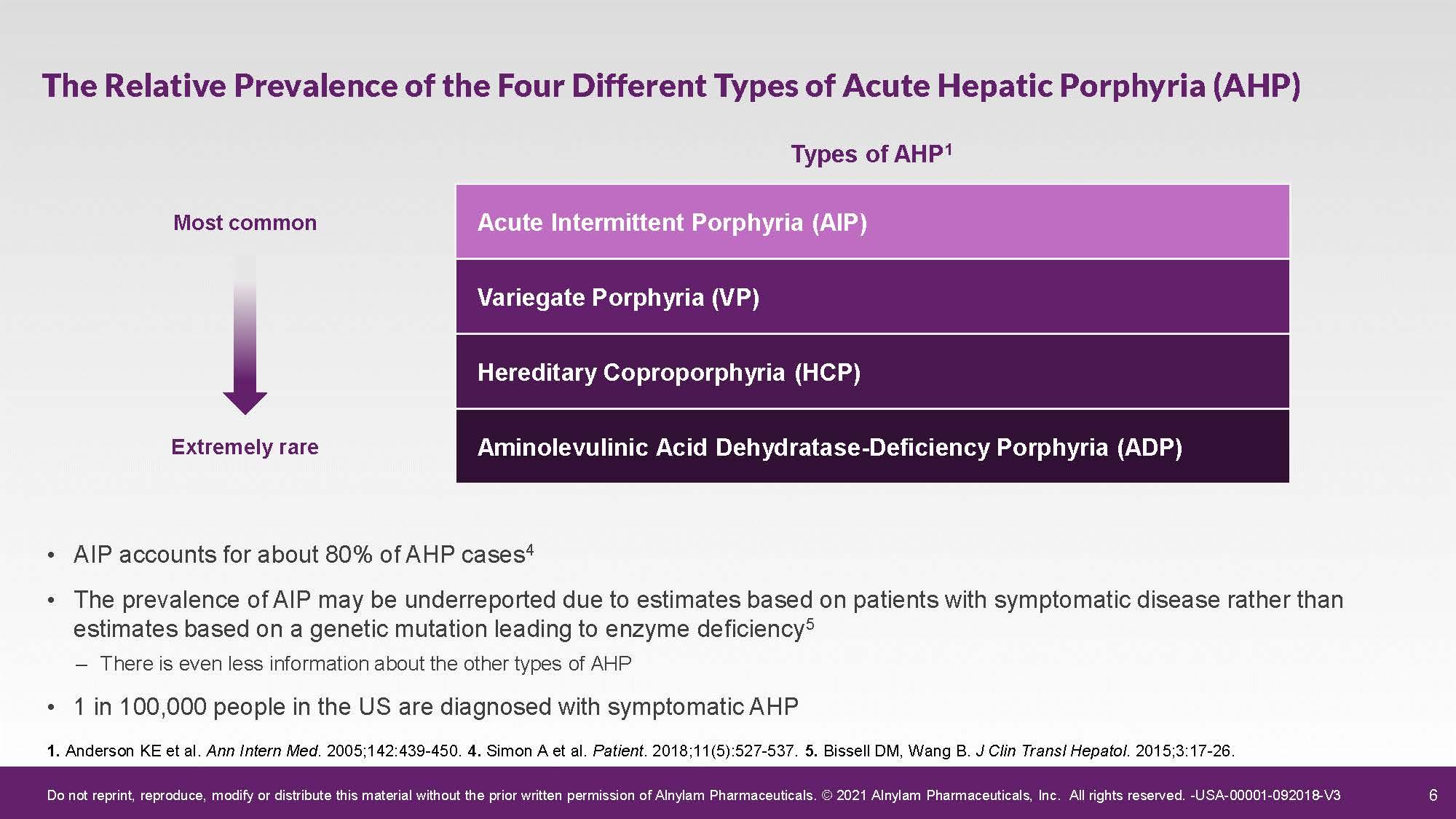 Signs & Symptoms of Acute Hepatic Porphyria | Porphyria